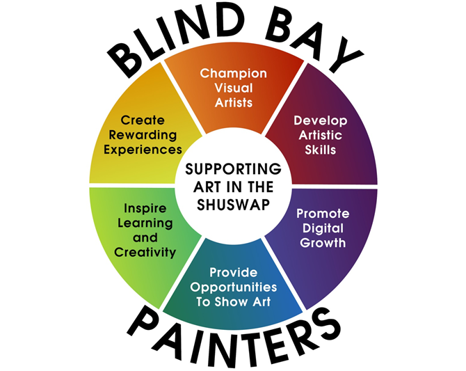 Blind Bay Painters 2018 Art Show and Sale